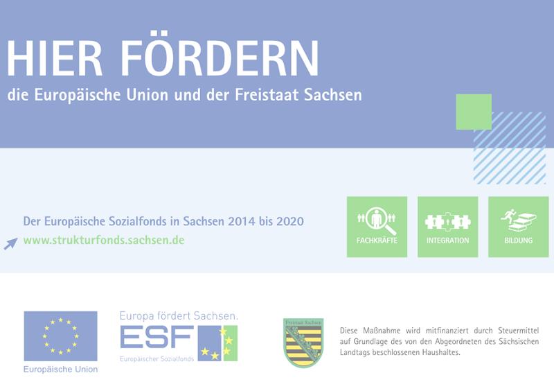 EU-Sozialfond